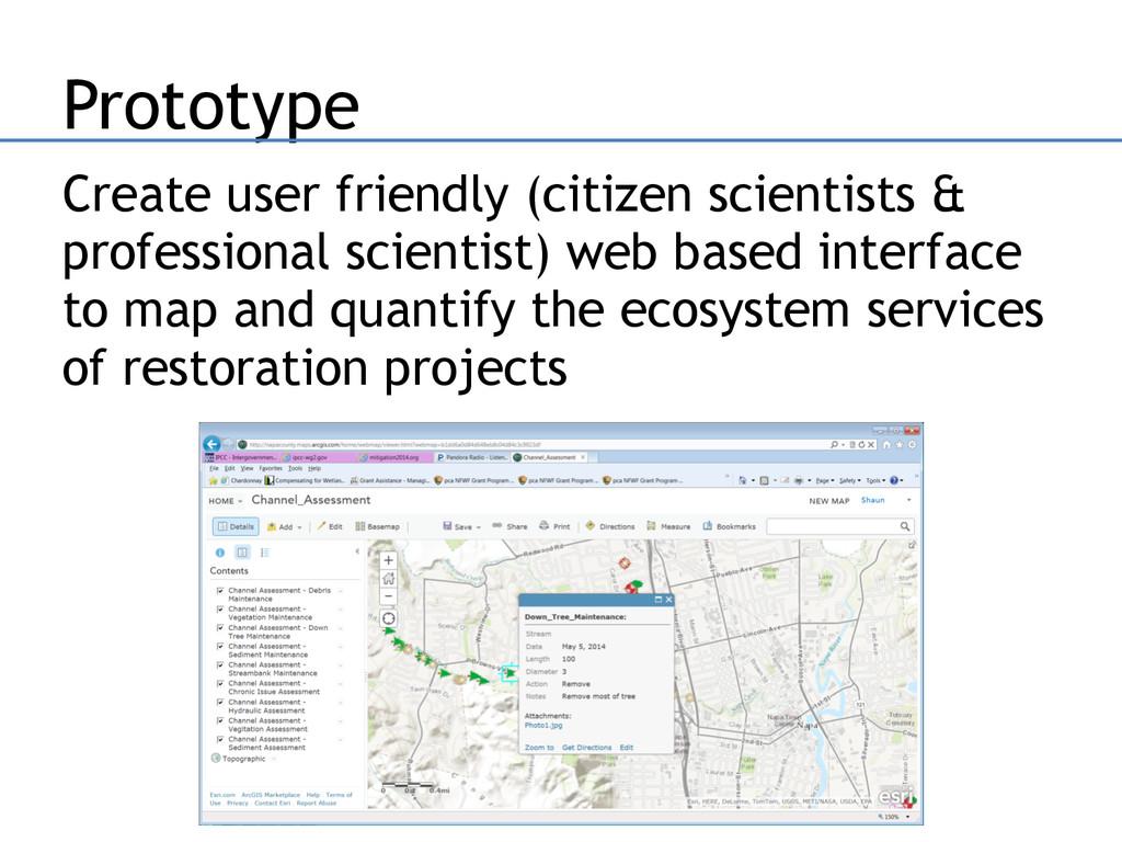 Prototype Create user friendly (citizen scienti...