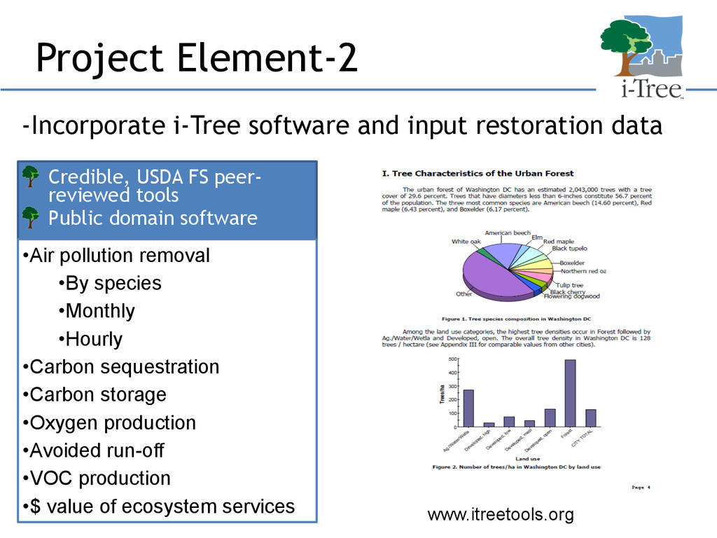 Project Element-2 Credible, USDA FS peer- revie...