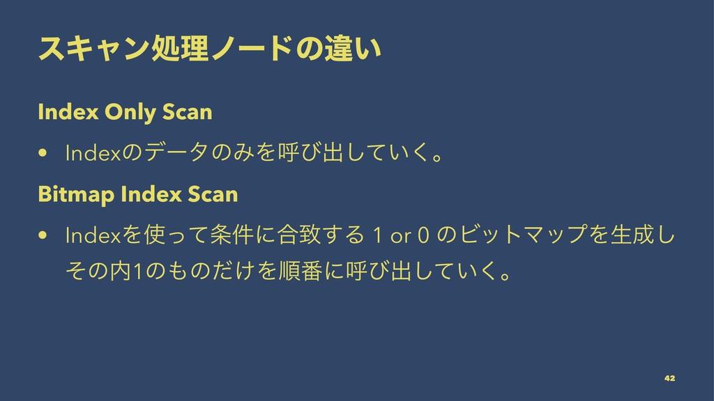 εΩϟϯॲཧϊʔυͷҧ͍ Index Only Scan • IndexͷσʔλͷΈΛݺͼग़͠...