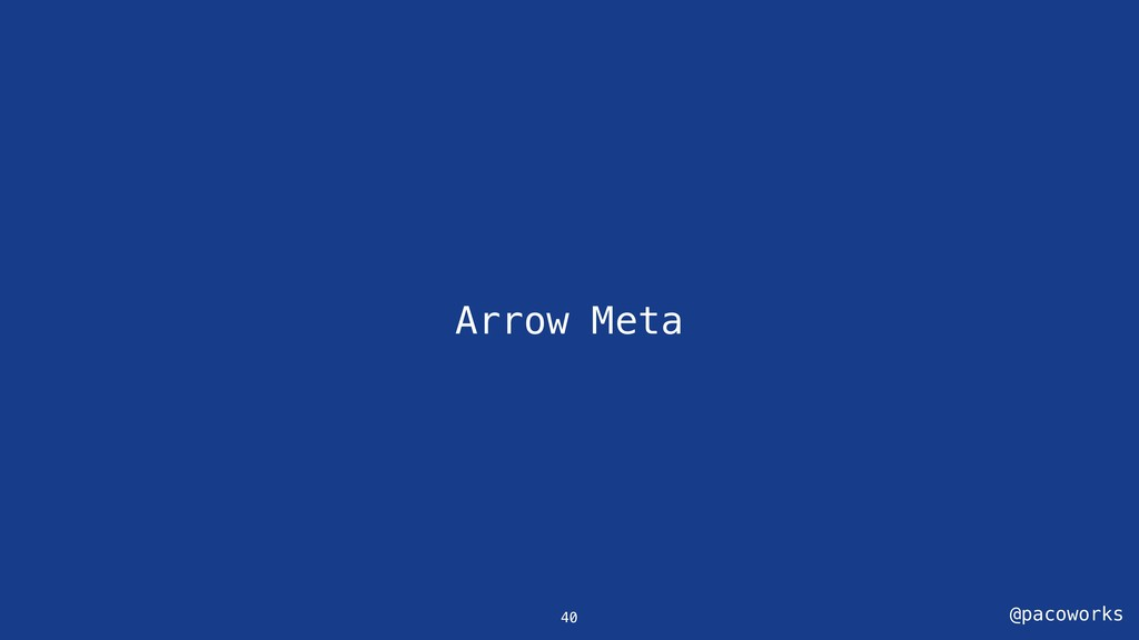 @pacoworks Arrow Meta 40
