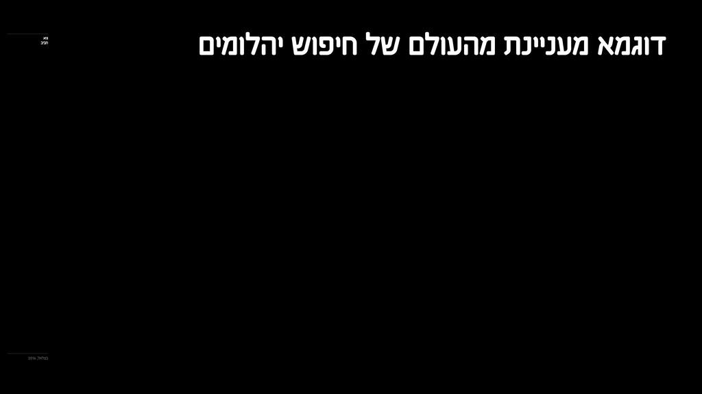 םימולהי שופיח לש םלועהמ תניינעמ אמגוד 2016 ,לאל...
