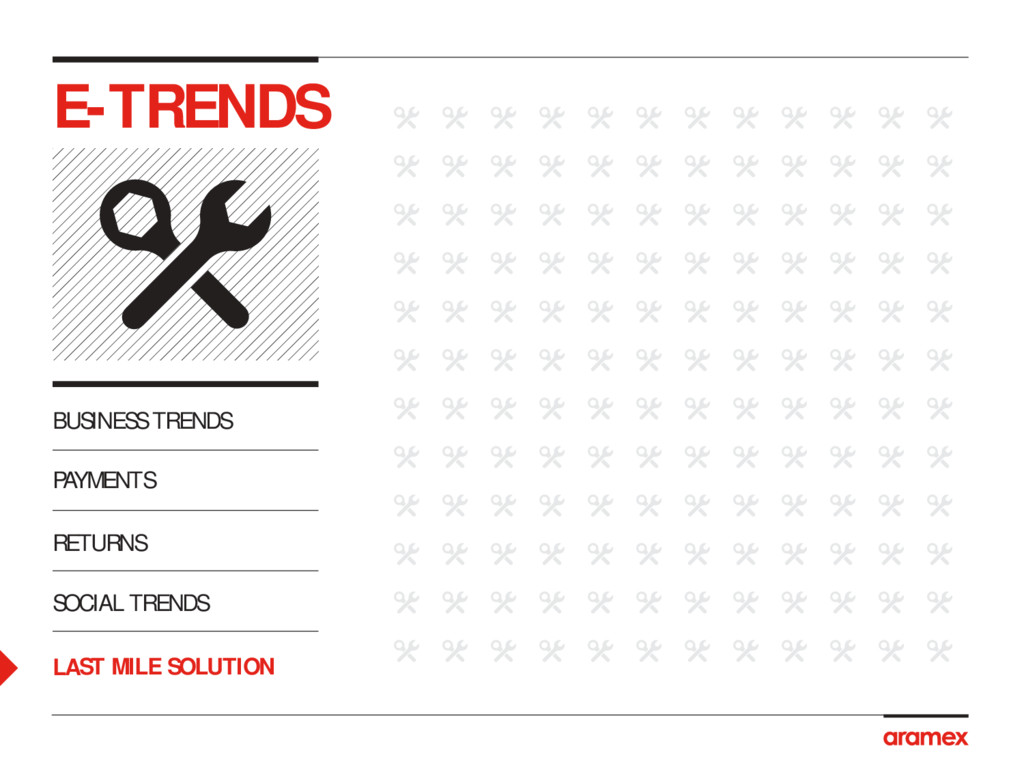 E-TRENDS BUSINESS TRENDS PAYMENTS RETURNS SOCIA...