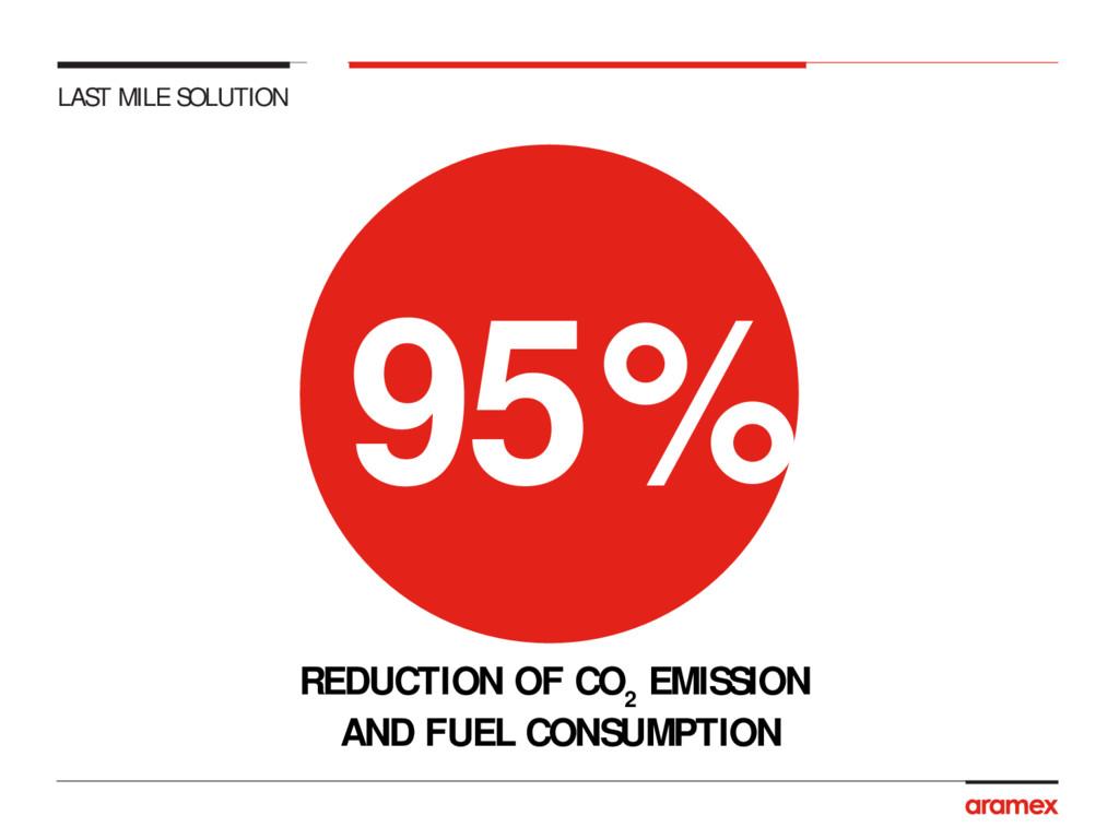 95% LAST MILE SOLUTION REDUCTION OF CO 2 EMISSI...