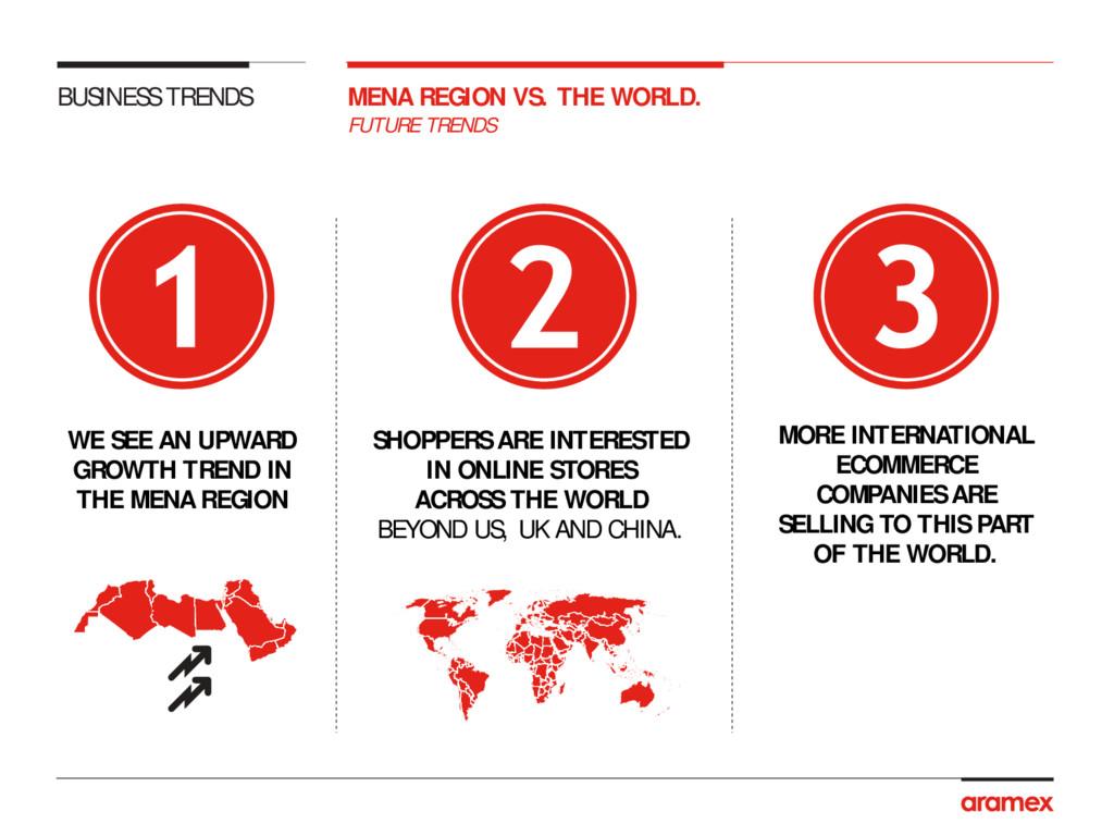 FUTURE TRENDS MENA REGION VS. THE WORLD. BUSINE...