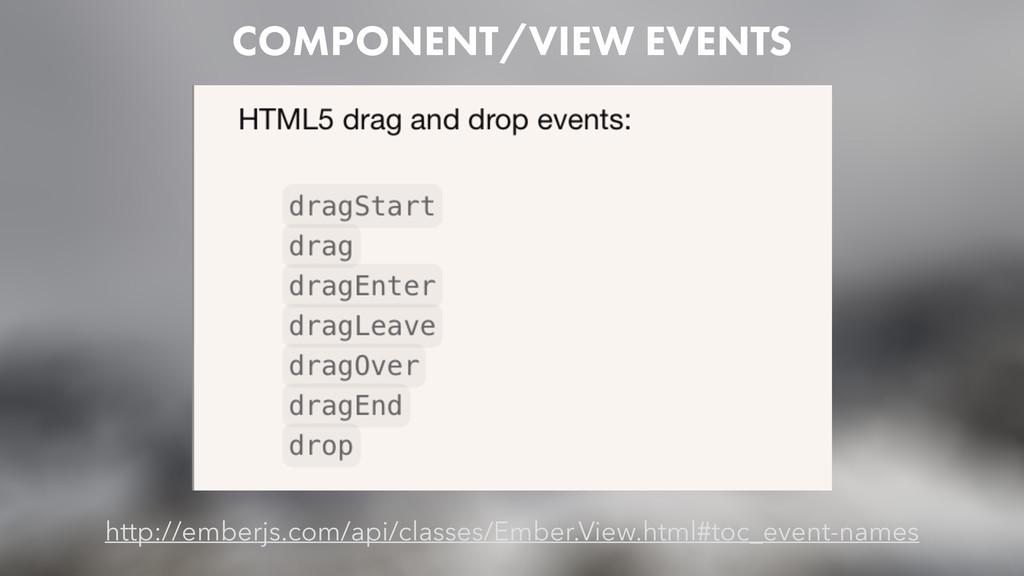 COMPONENT/VIEW EVENTS http://emberjs.com/api/cl...