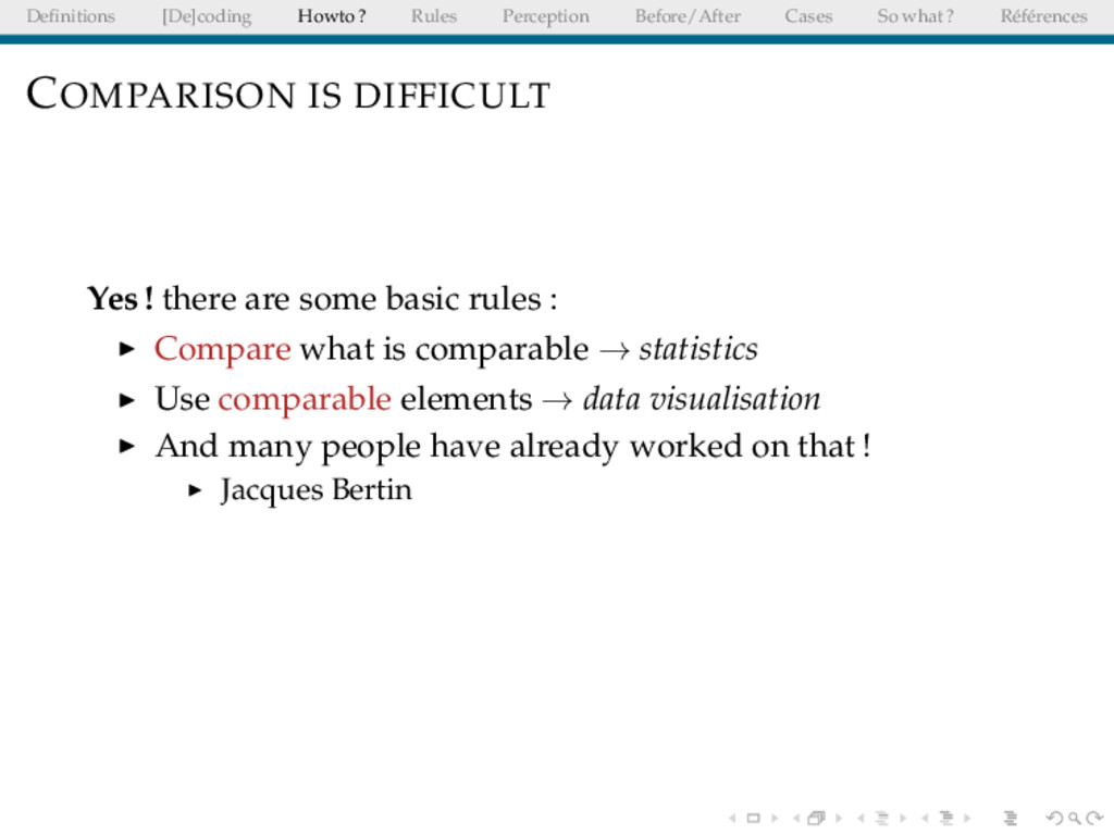 Definitions [De]coding Howto ? Rules Perception ...