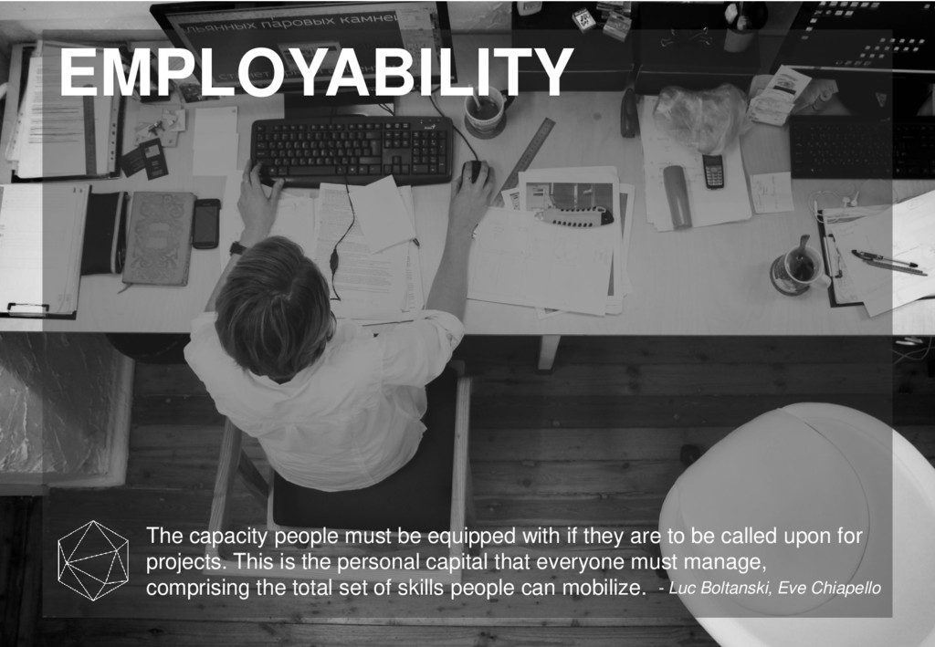 EMPLOYABILITY The capacity people must be equip...