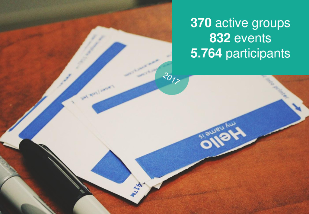 370 active groups 832 events 5.764 participants