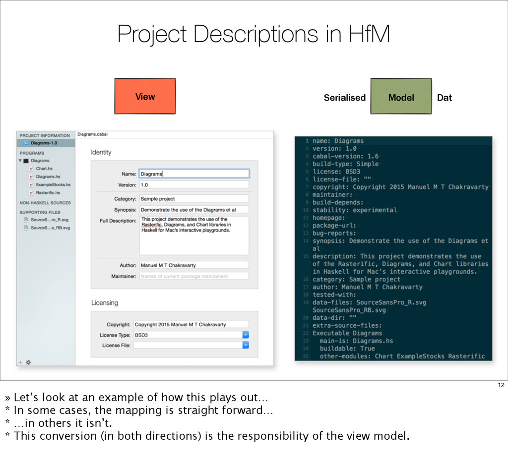 Project Descriptions in HfM View Model Serialis...
