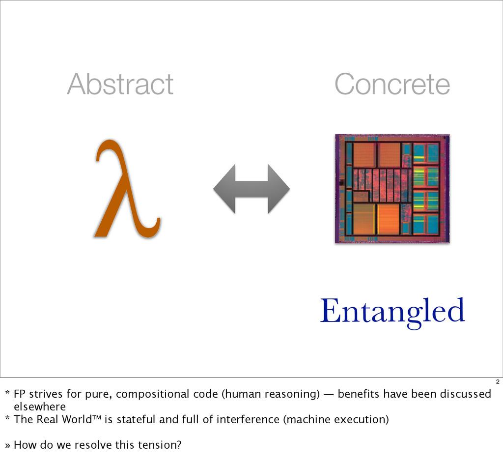 λ Abstract Concrete Entangled 2 * FP strives fo...