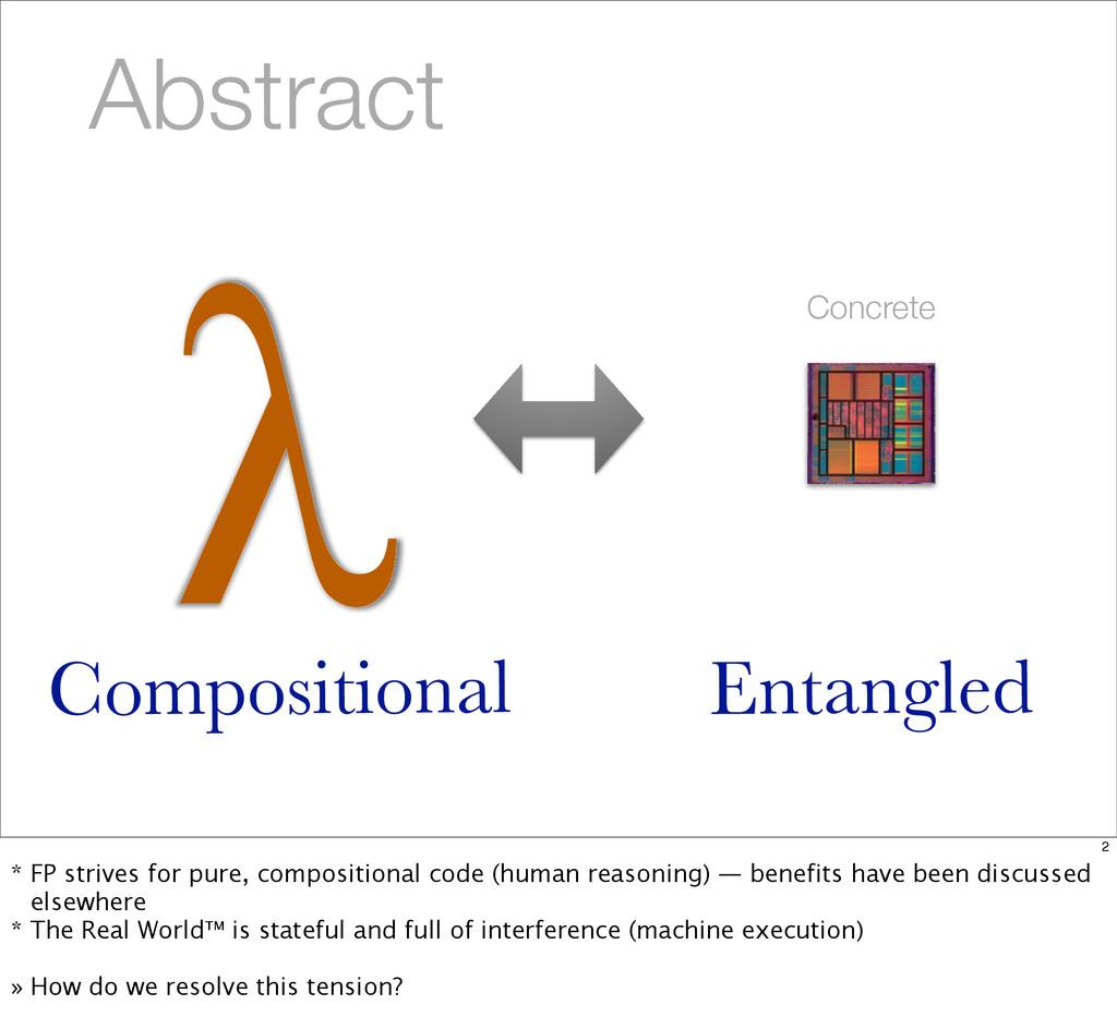 λ Abstract Concrete Compositional Entangled 2 *...
