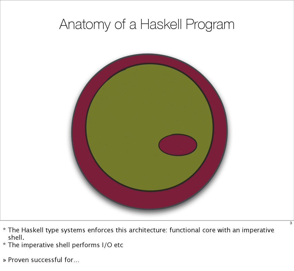 Anatomy of a Haskell Program 3 * The Haskell ty...