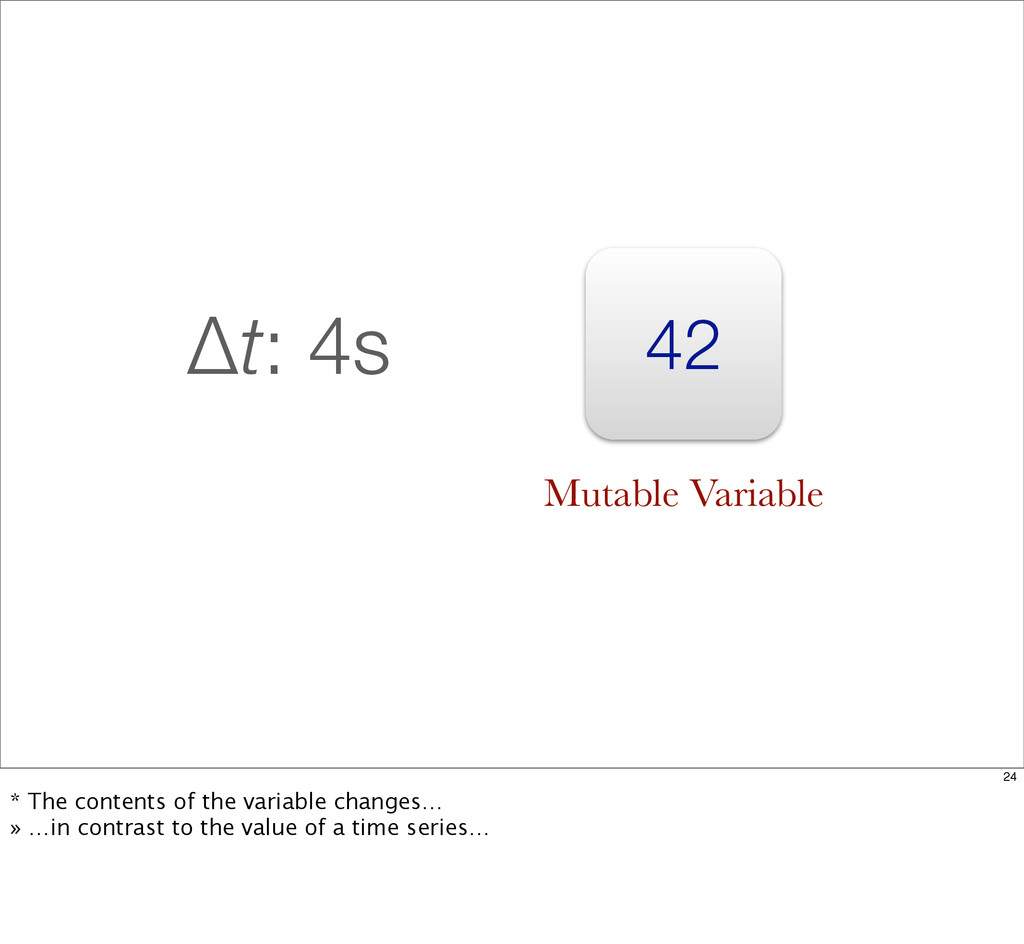 42 Δt: 4s Mutable Variable 24 * The contents of...