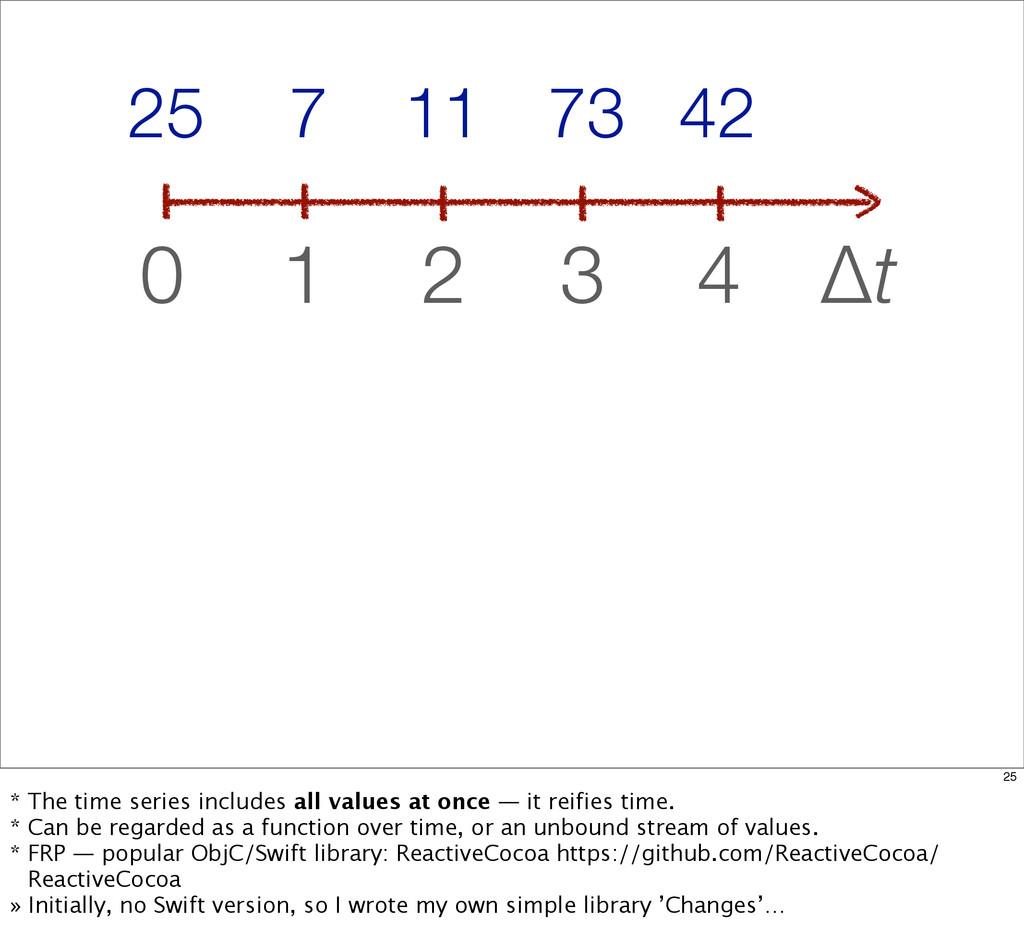 Δt 0 1 2 3 4 42 73 11 7 25 25 * The time series...