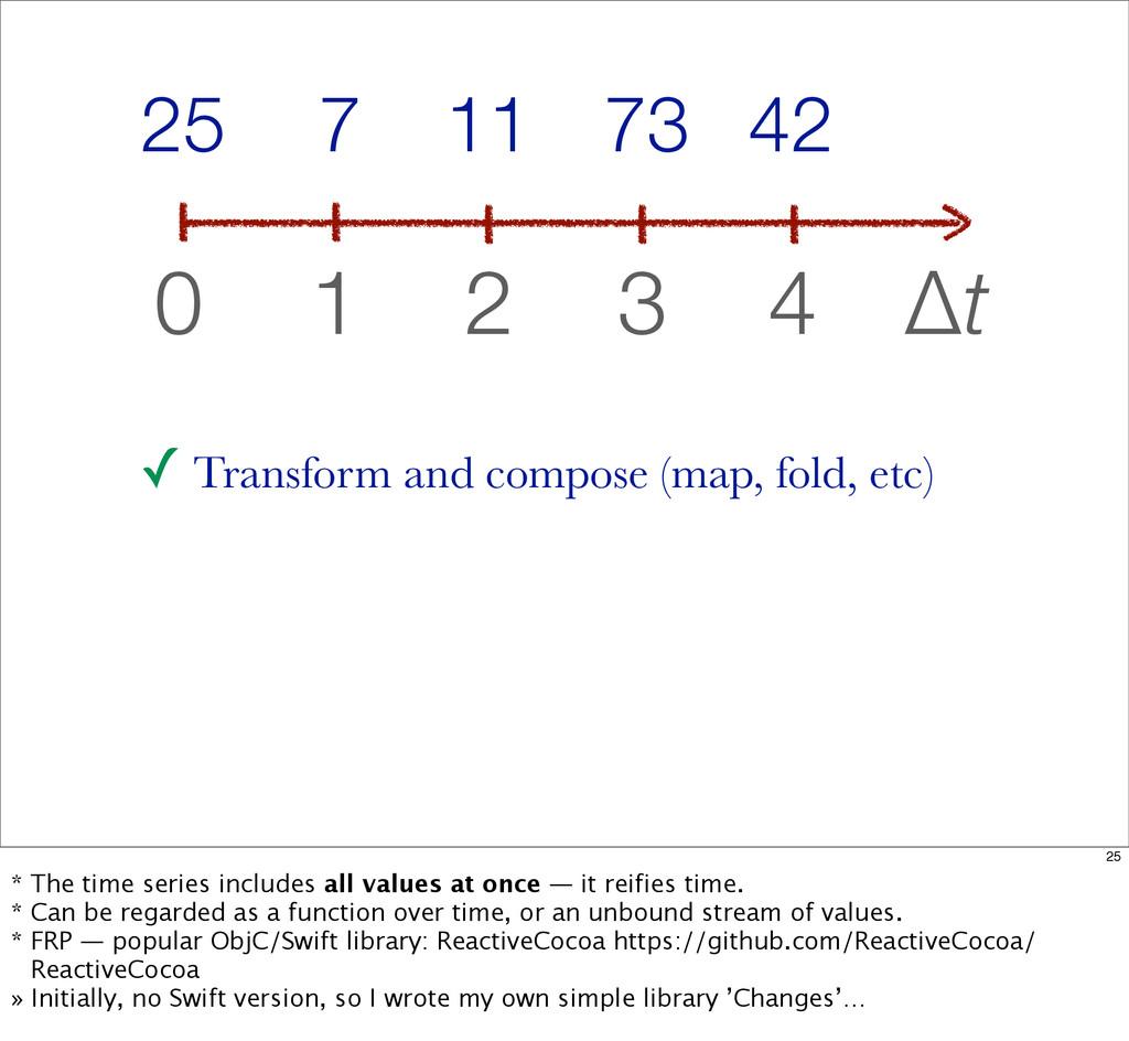 Δt 0 1 2 3 4 42 73 11 7 25 ✓ Transform and comp...