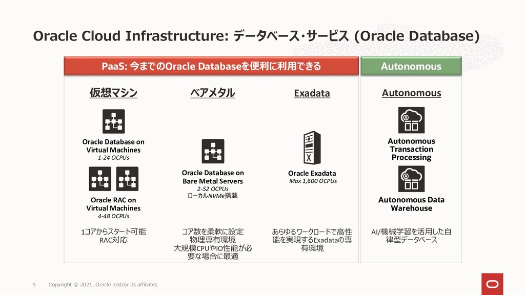 Oracle Cloud Infrastructure: データベース・サービス (Oracl...