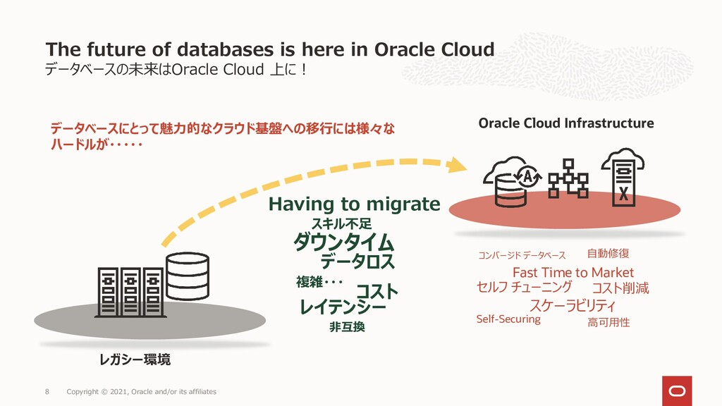 データベースの未来はOracle Cloud 上に! The future of databa...
