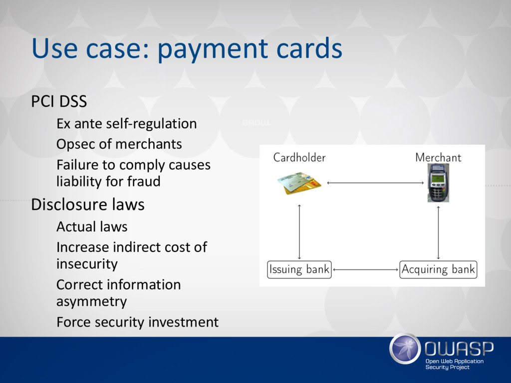 Use case: payment cards PCI DSS Ex ante self-re...