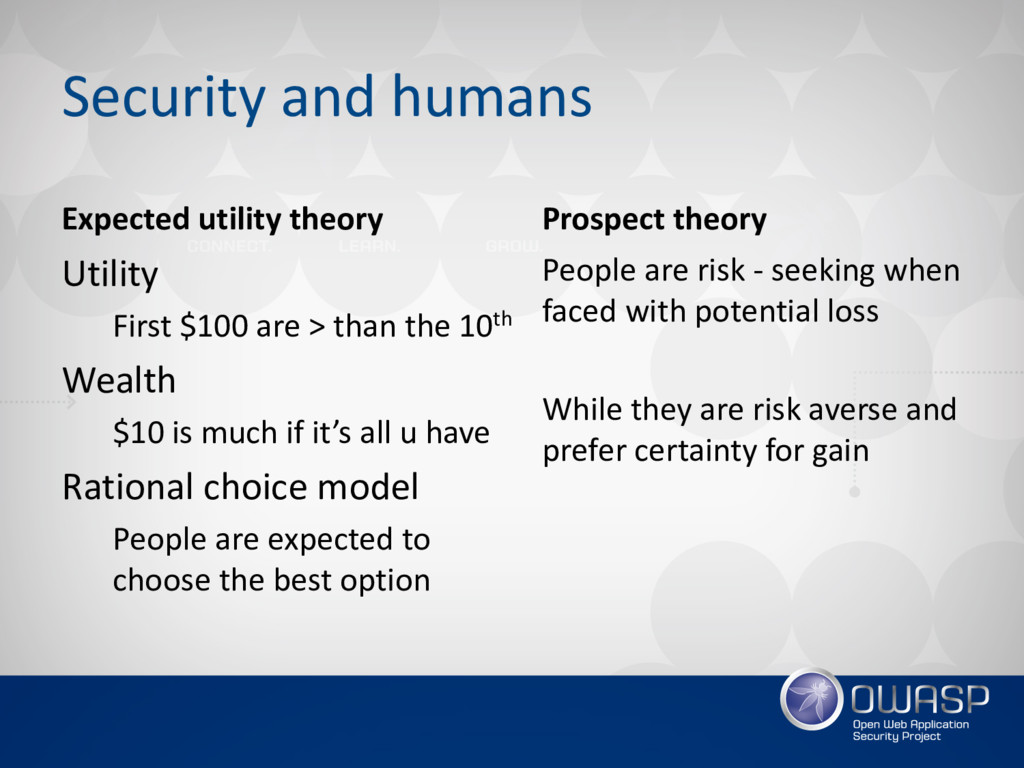 Security and humans Expected utility theory Uti...