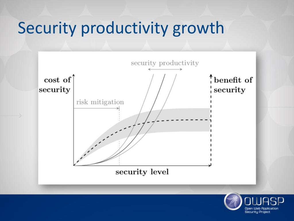 Security productivity growth