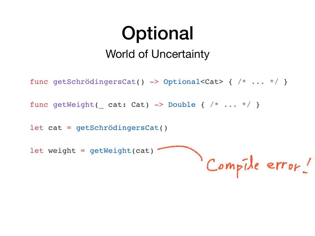 Optional World of Uncertainty