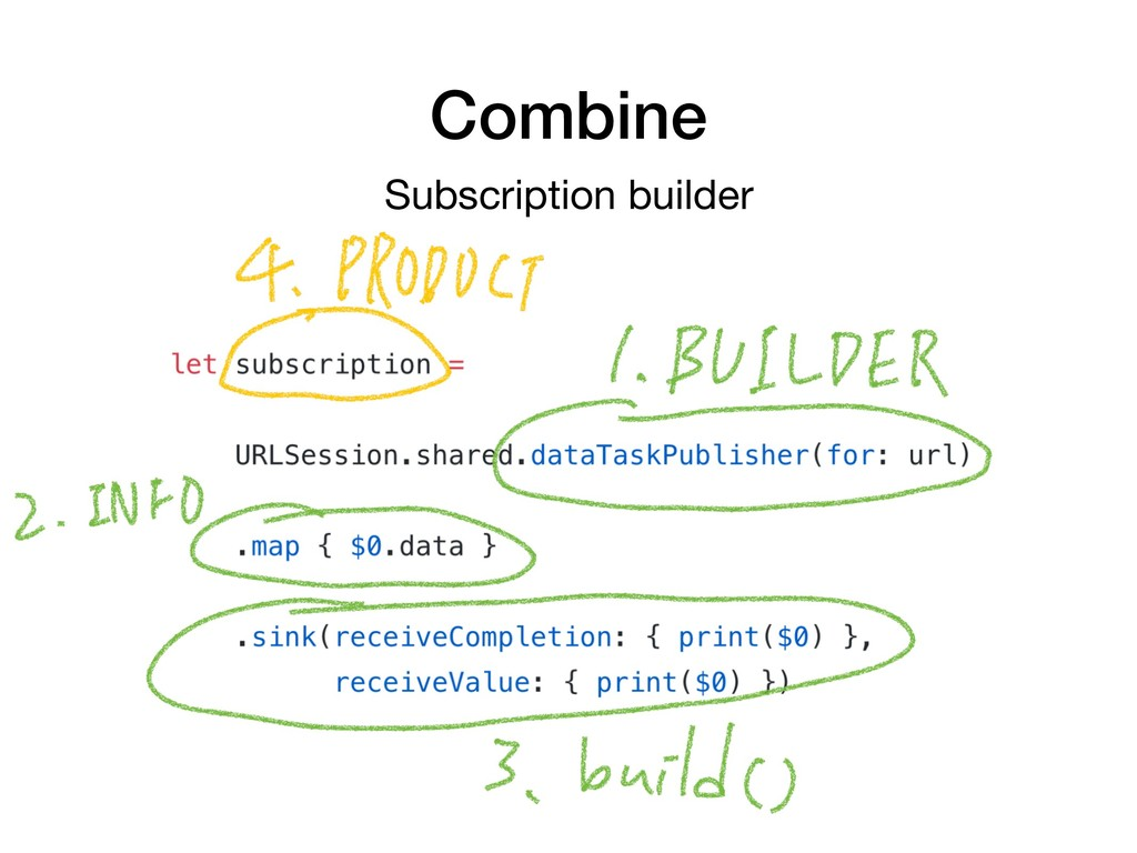 Combine Subscription builder