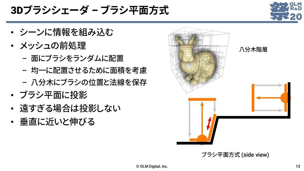 3Dブラシシェーダ – ブラシ平面方式 • シーンに情報を組み込む • メッシュの前処理 – ...