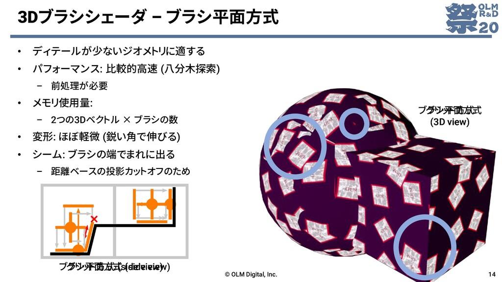 3Dブラシシェーダ – ブラシ平面方式 • ディテールが少ないジオメトリに適する • パフォー...