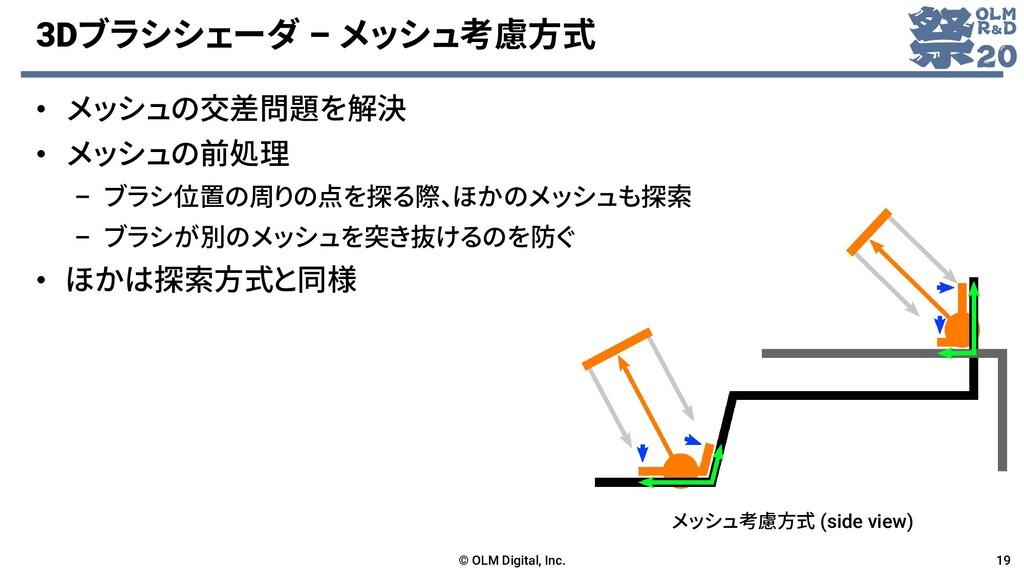 3Dブラシシェーダ – メッシュ考慮方式 • メッシュの交差問題を解決 • メッシュの前処理 ...