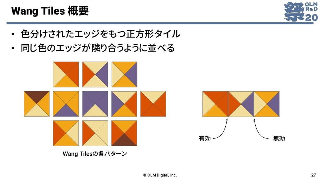 Wang Tiles 概要 • 色分けされたエッジをもつ正方形タイル • 同じ色のエッジが隣り...