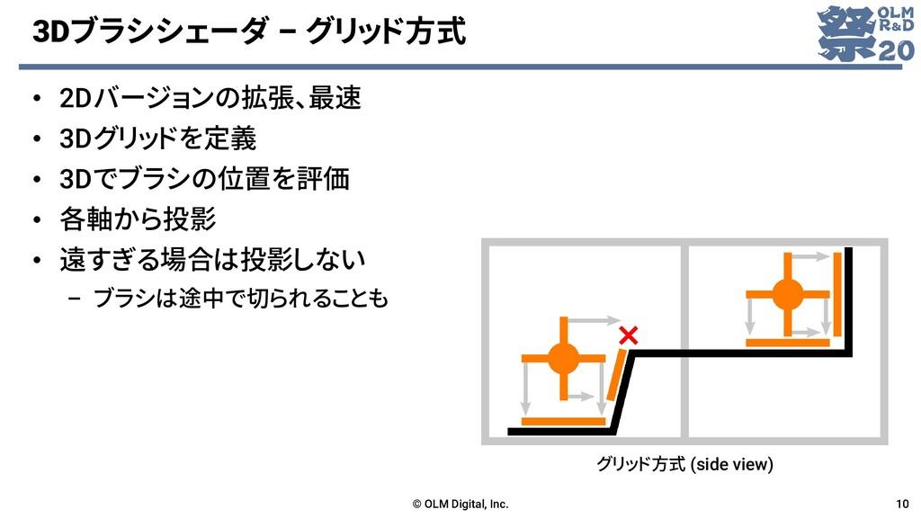 3Dブラシシェーダ – グリッド方式 10 グリッド方式 (side view) © OLM ...