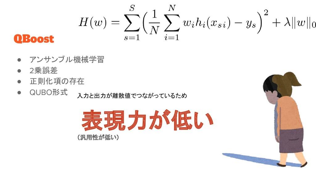 QBoost ● アンサンブル機械学習 ● 2乗誤差 ● 正則化項の存在 ● QUBO形式 入...