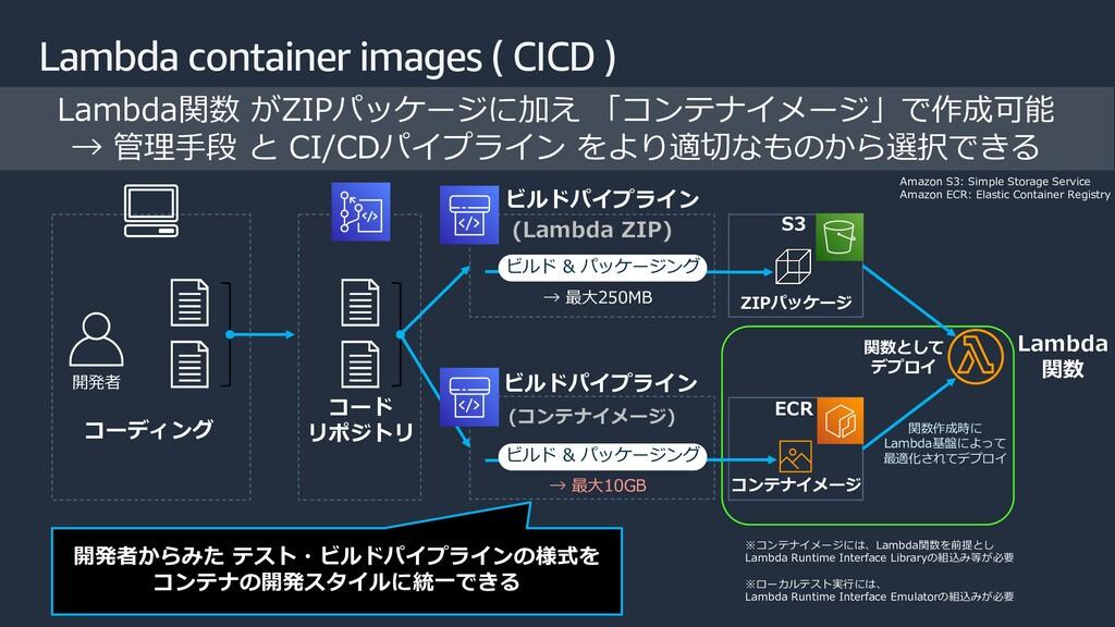 Lambda container images ( CICD ) Lambda関数 がZIPパ...