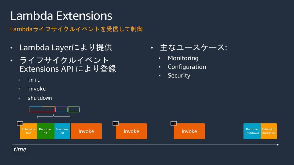 • Lambda Layerにより提供 • ライフサイクルイベント Extensions AP...