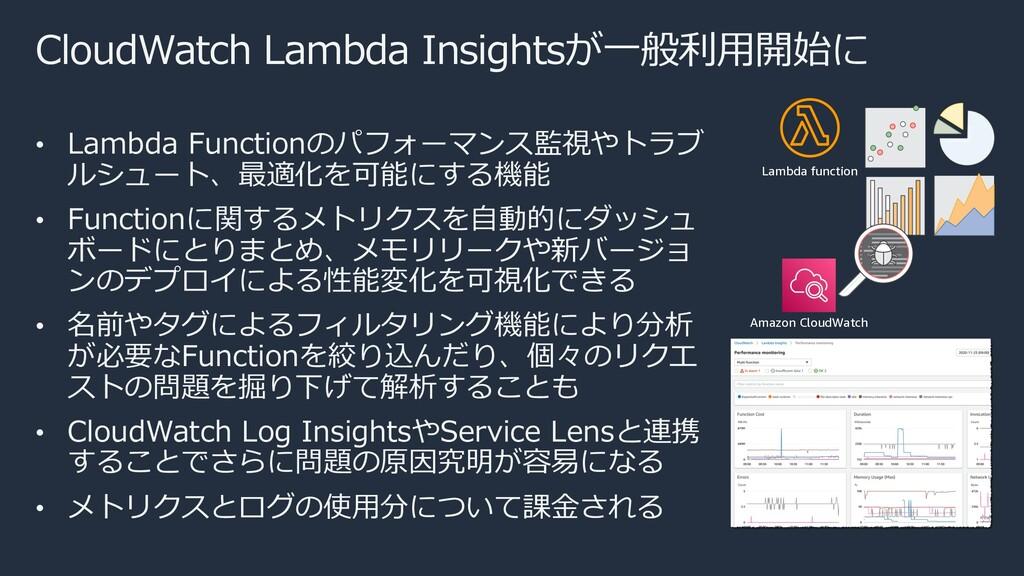 CloudWatch Lambda Insightsが⼀般利⽤開始に • Lambda Fun...
