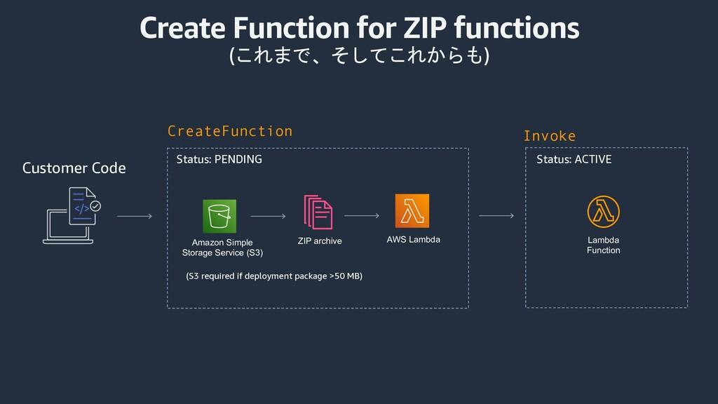 Create Function for ZIP functions (これまで、そしてこれから...