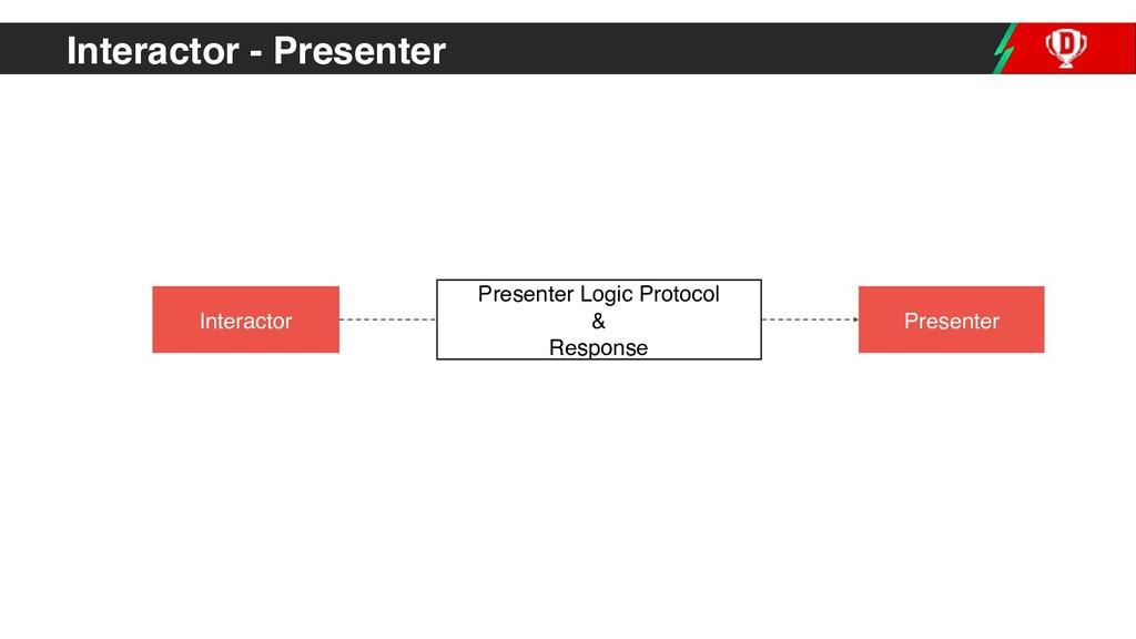 Interactor - Presenter Interactor Presenter Pre...
