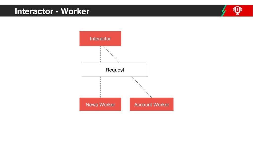 Interactor - Worker Interactor News Worker Acco...