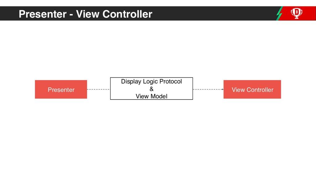 Presenter - View Controller Presenter View Cont...