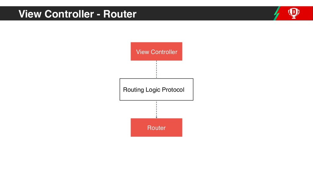 View Controller - Router View Controller Router...