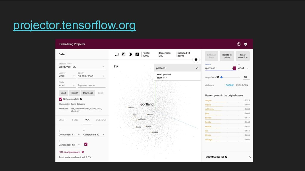 projector.tensorflow.org