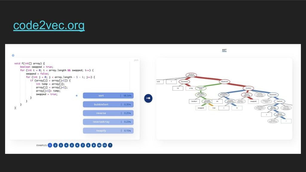 code2vec.org