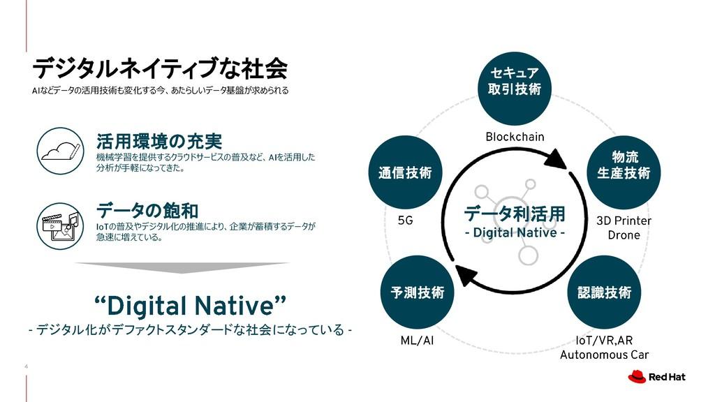 デジタルネイティブな社会 などデータの活用技術も変化する今、あたらしいデータ基盤が求められる ...