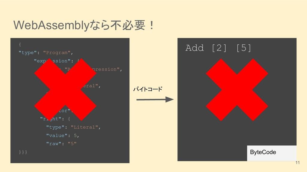 WebAssemblyなら不必要! Add [2] [5] 2 + 5 JavaScript ...