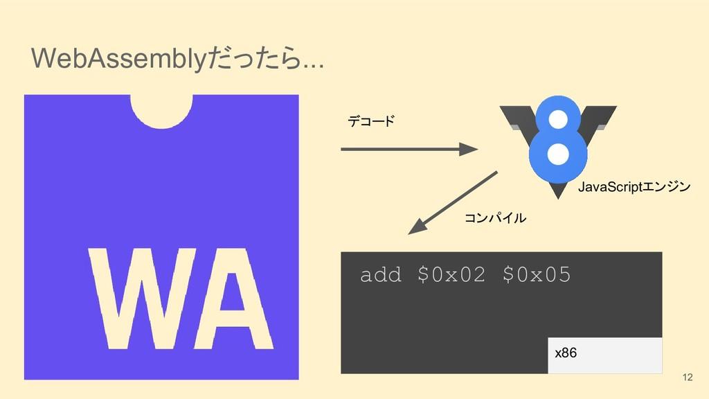 WebAssemblyだったら... デコード add $0x02 $0x05 x86 コンパ...
