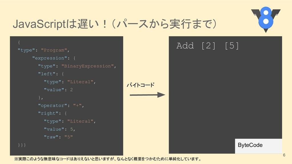 JavaScriptは遅い!(パースから実行まで) Add [2] [5] 2 + 5 Jav...