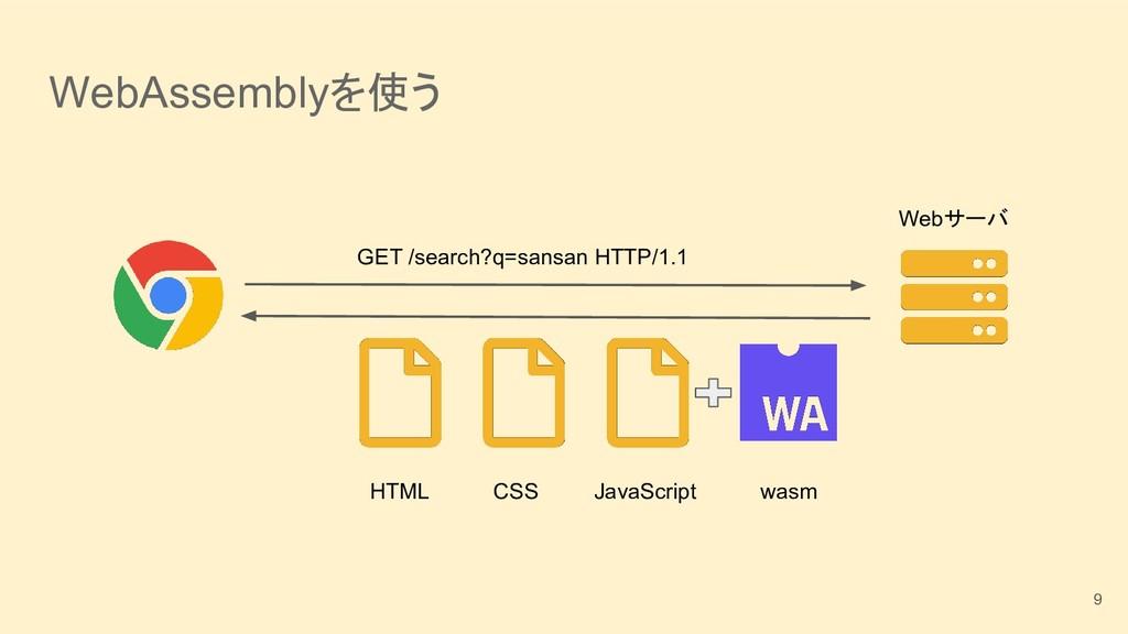 WebAssemblyを使う Webサーバ GET /search?q=sansan HTTP...