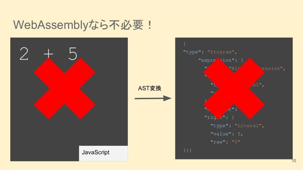 "WebAssemblyなら不必要! { ""type"": ""Program"", ""express..."