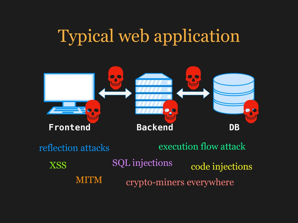 Typical web application reflection attacks XSS ...