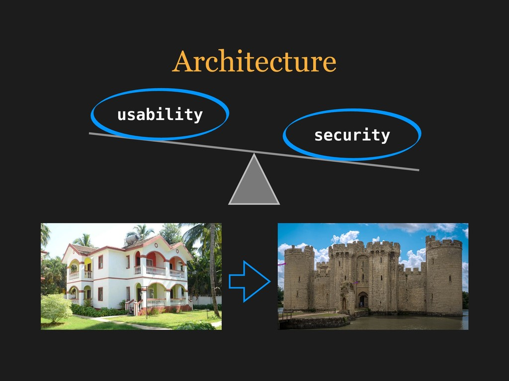 Architecture usability security